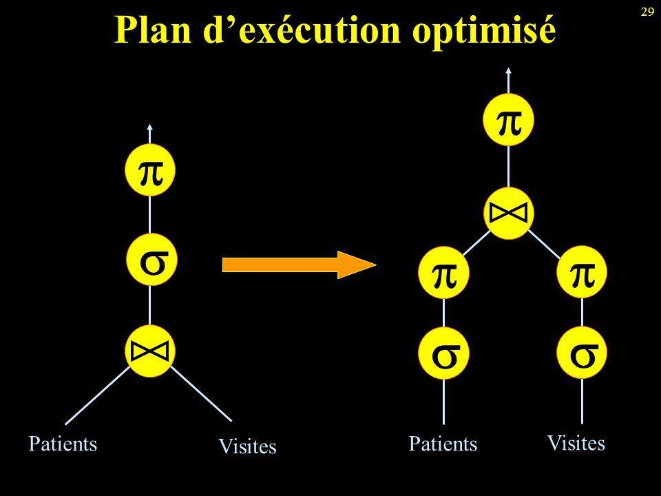 29 Plan d'exécution optimisé   Patients Visites      Patients