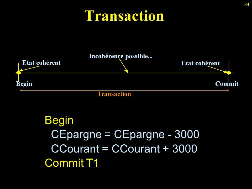 34 Transaction Etat cohérent Incohérence possible... BeginCommit Transaction Begin CEpargne = CEpargne - 3000 CCourant = CCourant + 3000 Commit T1
