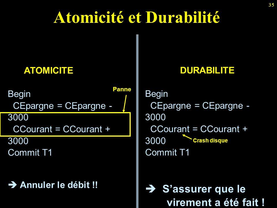 35 Atomicité et Durabilité ATOMICITE Begin CEpargne = CEpargne - 3000 CCourant = CCourant + 3000 Commit T1  Annuler le débit !! Panne DURABILITE Begi