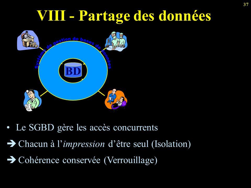 37 VIII - Partage des données BD Le SGBD gère les accès concurrents  Chacun à l'impression d'être seul (Isolation)  Cohérence conservée (Verrouillag