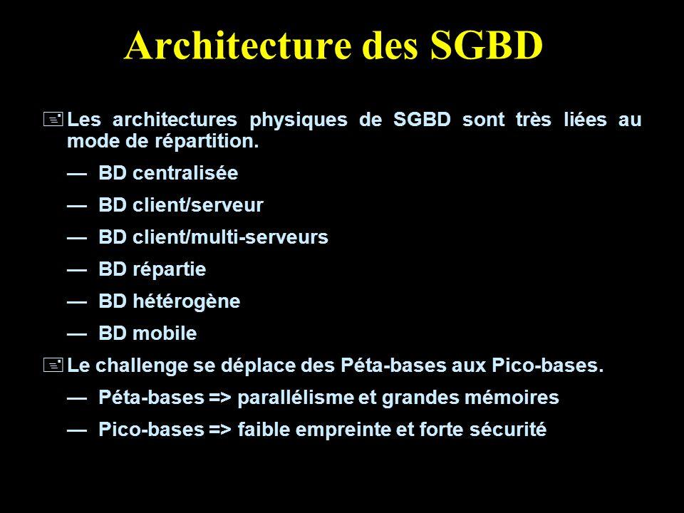 Architecture des SGBD +Les architectures physiques de SGBD sont très liées au mode de répartition. — BD centralisée — BD client/serveur — BD client/mu
