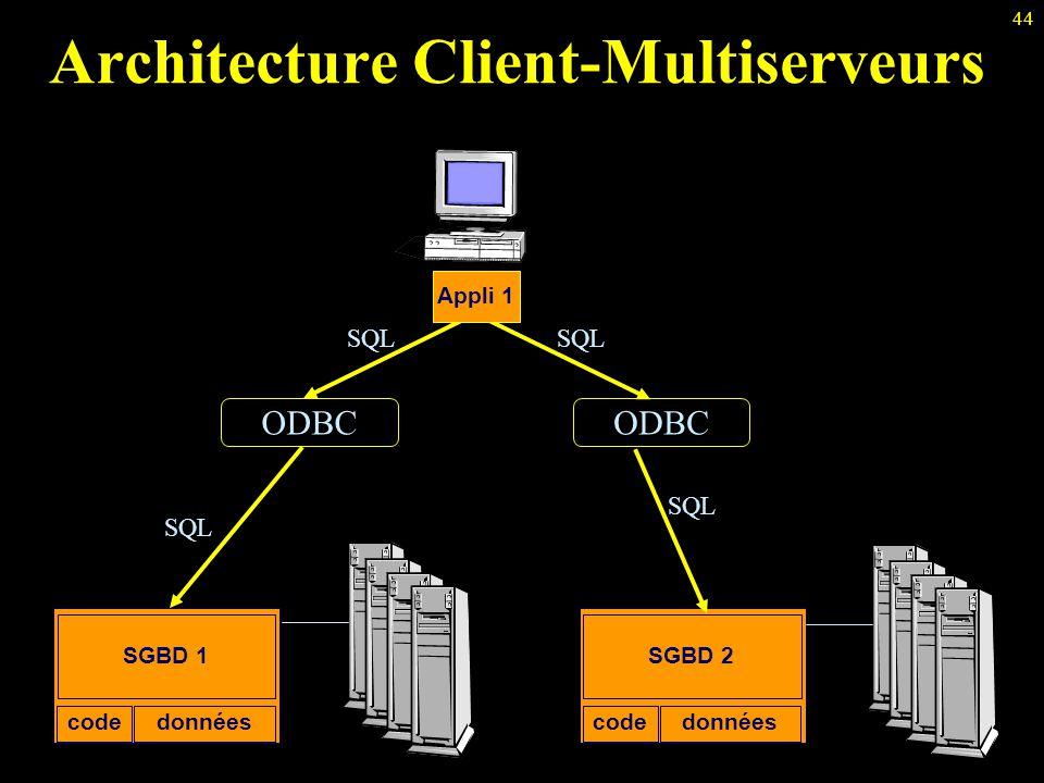 44 Architecture Client-Multiserveurs SGBD 2 donnéescode ODBC SGBD 1 donnéescode Appli 1 SQL