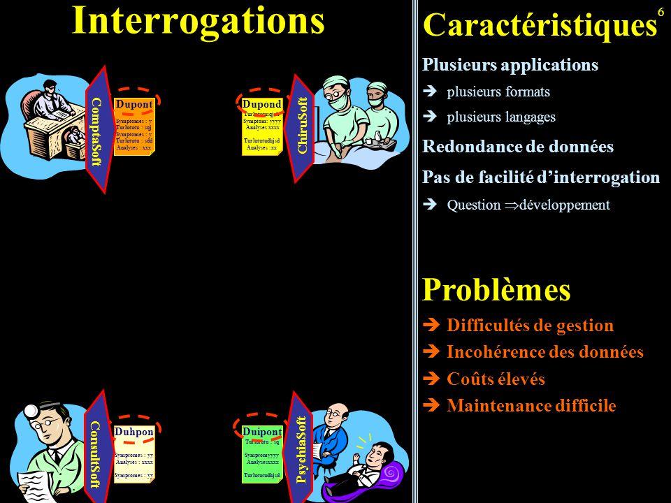 6 Interrogations Caractéristiques Plusieurs applications  plusieurs formats  plusieurs langages Redondance de données Pas de facilité d'interrogatio