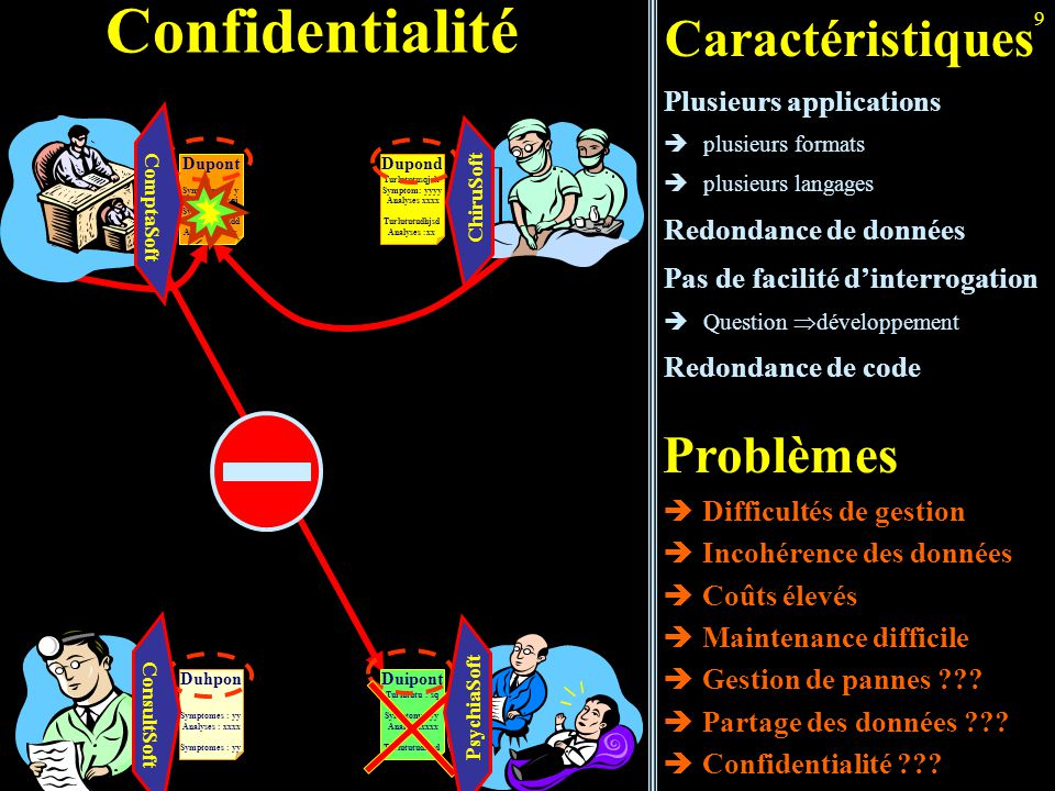 9 Confidentialité Caractéristiques Plusieurs applications  plusieurs formats  plusieurs langages Redondance de données Pas de facilité d'interrogati
