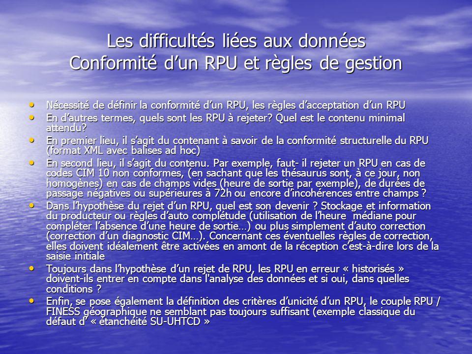 Les difficultés liées aux données Conformité d'un RPU et règles de gestion Nécessité de définir la conformité d'un RPU, les règles d'acceptation d'un RPU Nécessité de définir la conformité d'un RPU, les règles d'acceptation d'un RPU En d'autres termes, quels sont les RPU à rejeter.