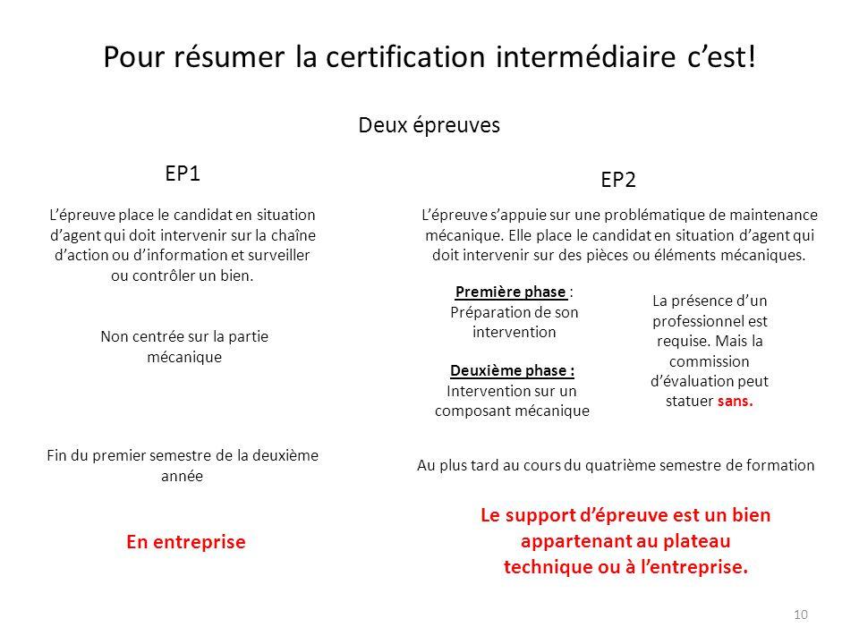 Pour résumer la certification intermédiaire c'est.