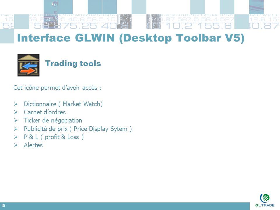 10 Interface GLWIN (Desktop Toolbar V5) Cet icône permet d'avoir accès :  Dictionnaire ( Market Watch)  Carnet d'ordres  Ticker de négociation  Pu