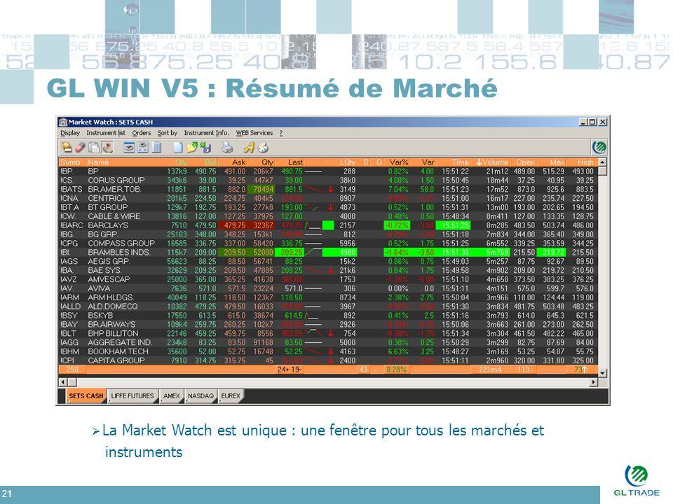 21 GL WIN V5 : Résumé de Marché  La Market Watch est unique : une fenêtre pour tous les marchés et instruments