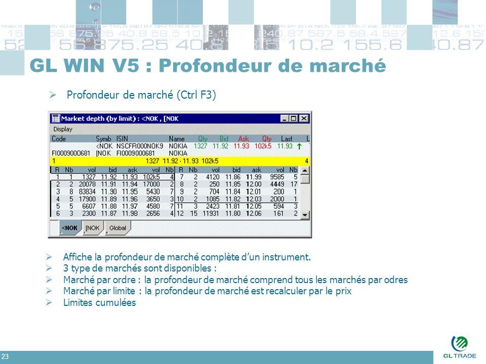 23 GL WIN V5 : Profondeur de marché  Affiche la profondeur de marché complète d'un instrument.  3 type de marchés sont disponibles :  Marché par or
