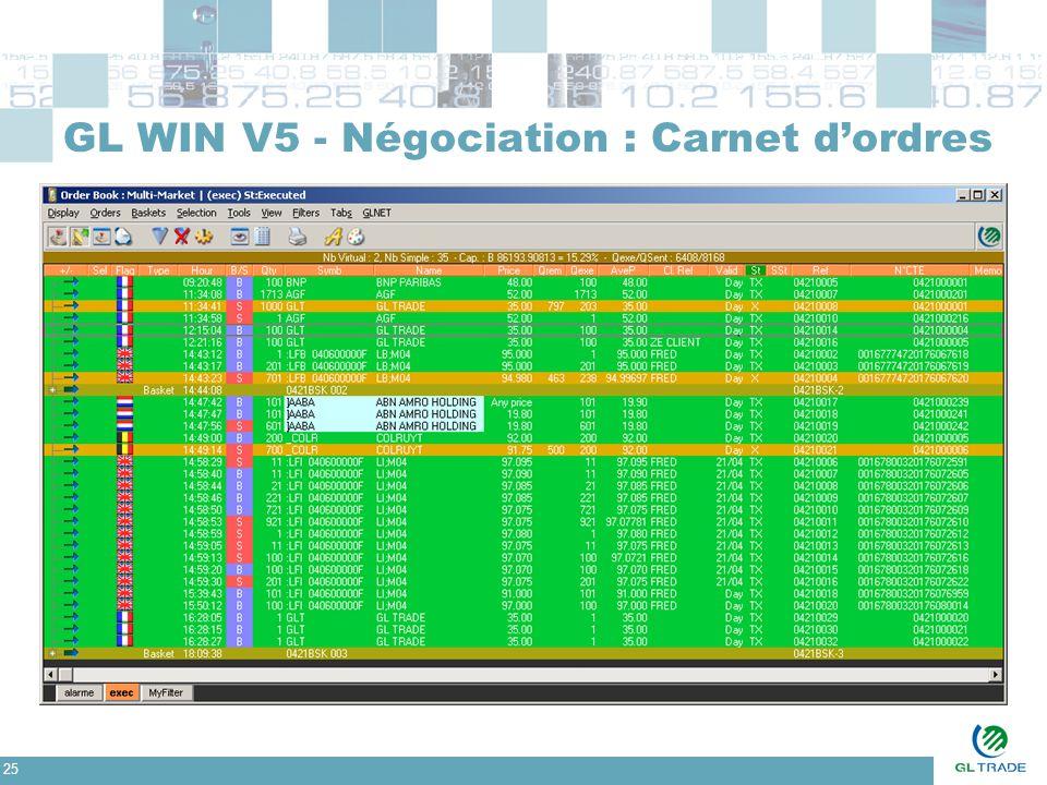 25 GL WIN V5 - Négociation : Carnet d'ordres