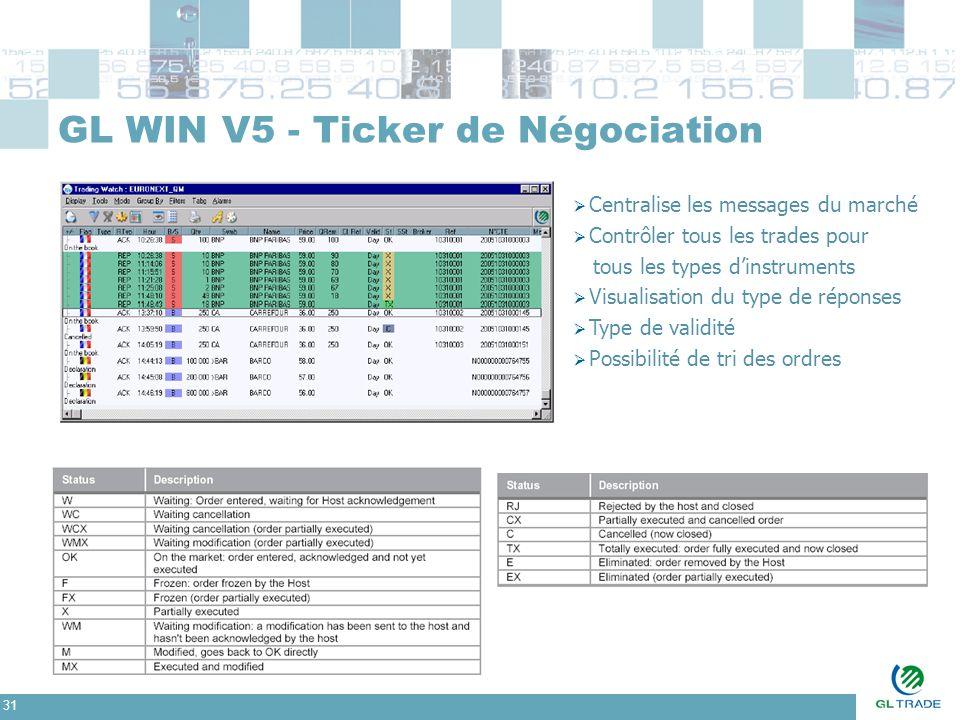 31 GL WIN V5 - Ticker de Négociation  Centralise les messages du marché  Contrôler tous les trades pour tous les types d'instruments  Visualisation