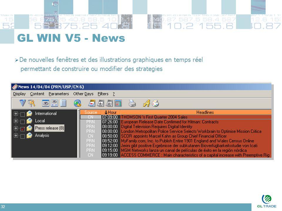 32 GL WIN V5 - News  De nouvelles fenêtres et des illustrations graphiques en temps réel permettant de construire ou modifier des strategies