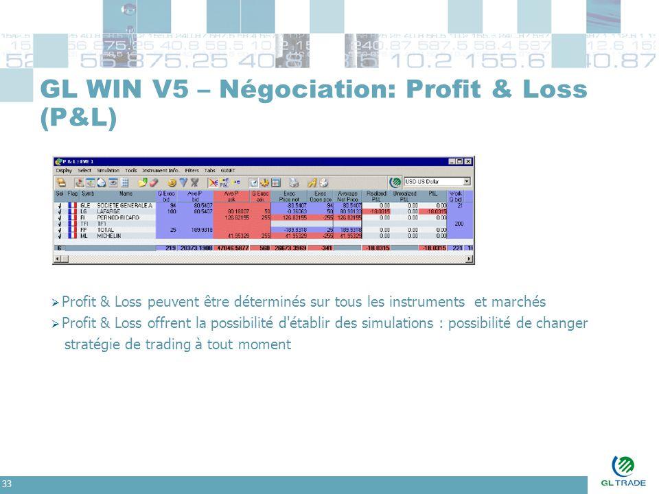 33 GL WIN V5 – Négociation: Profit & Loss (P&L)  Profit & Loss peuvent être déterminés sur tous les instruments et marchés  Profit & Loss offrent la