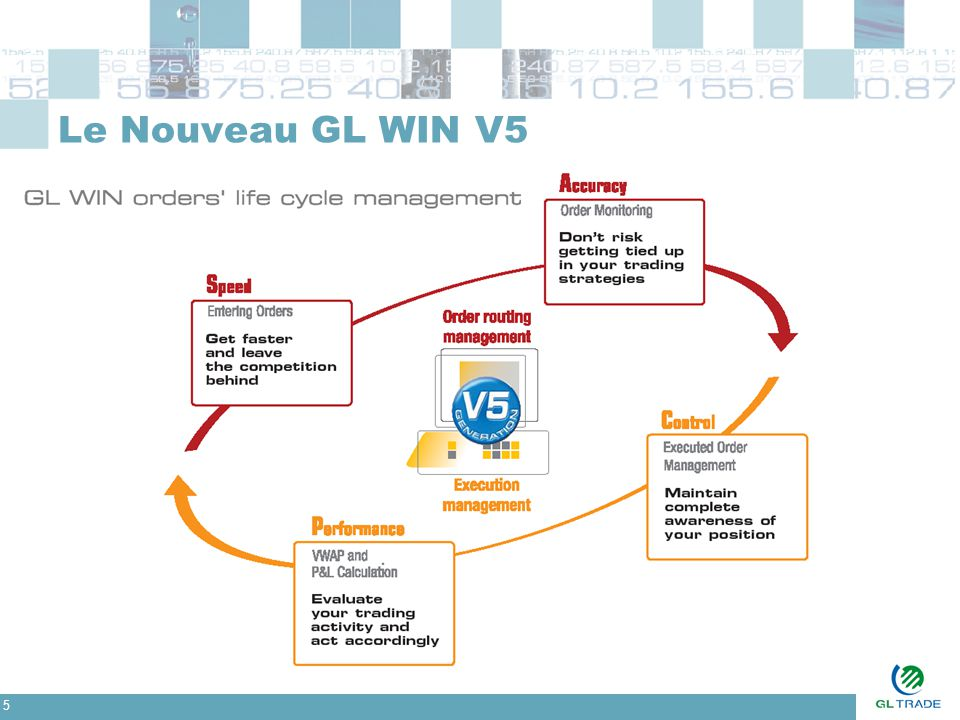 5 Le Nouveau GL WIN V5