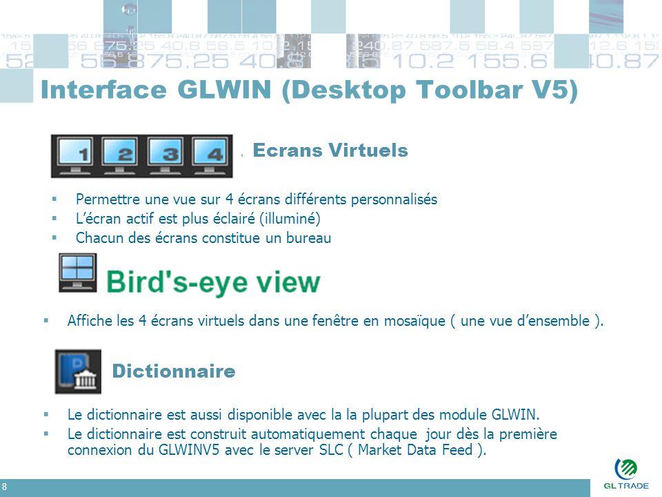 8 Interface GLWIN (Desktop Toolbar V5)  Permettre une vue sur 4 écrans différents personnalisés  L'écran actif est plus éclairé (illuminé)  Chacun