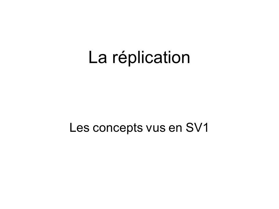 La réplication Les concepts vus en SV1