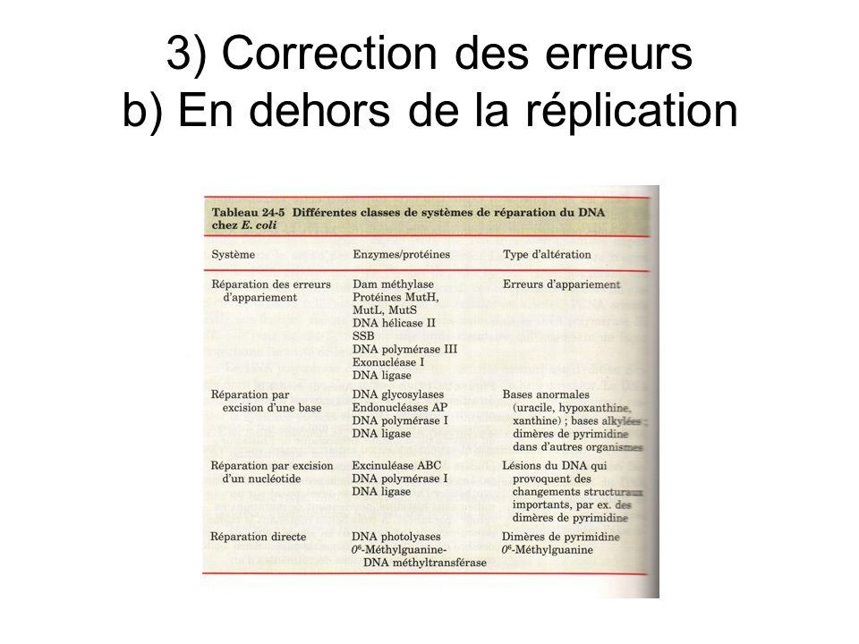 3) Correction des erreurs b) En dehors de la réplication