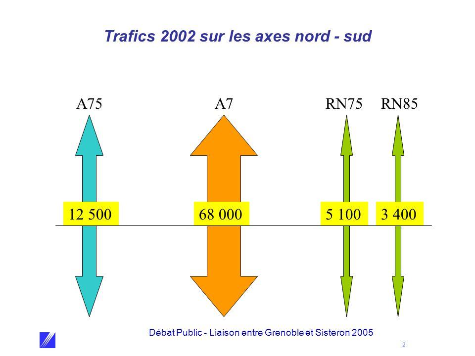 Débat Public - Liaison entre Grenoble et Sisteron 2005 2 Trafics 2002 sur les axes nord - sud A75A7RN75RN85 12 50068 0005 1003 400
