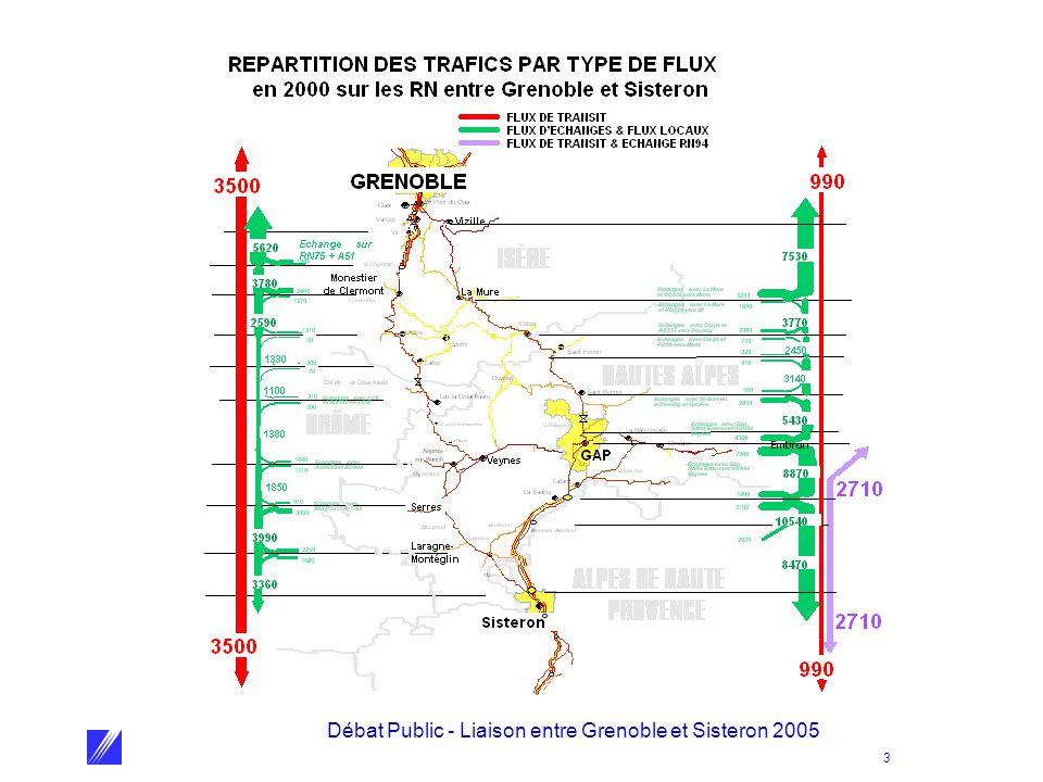 Débat Public - Liaison entre Grenoble et Sisteron 2005 3