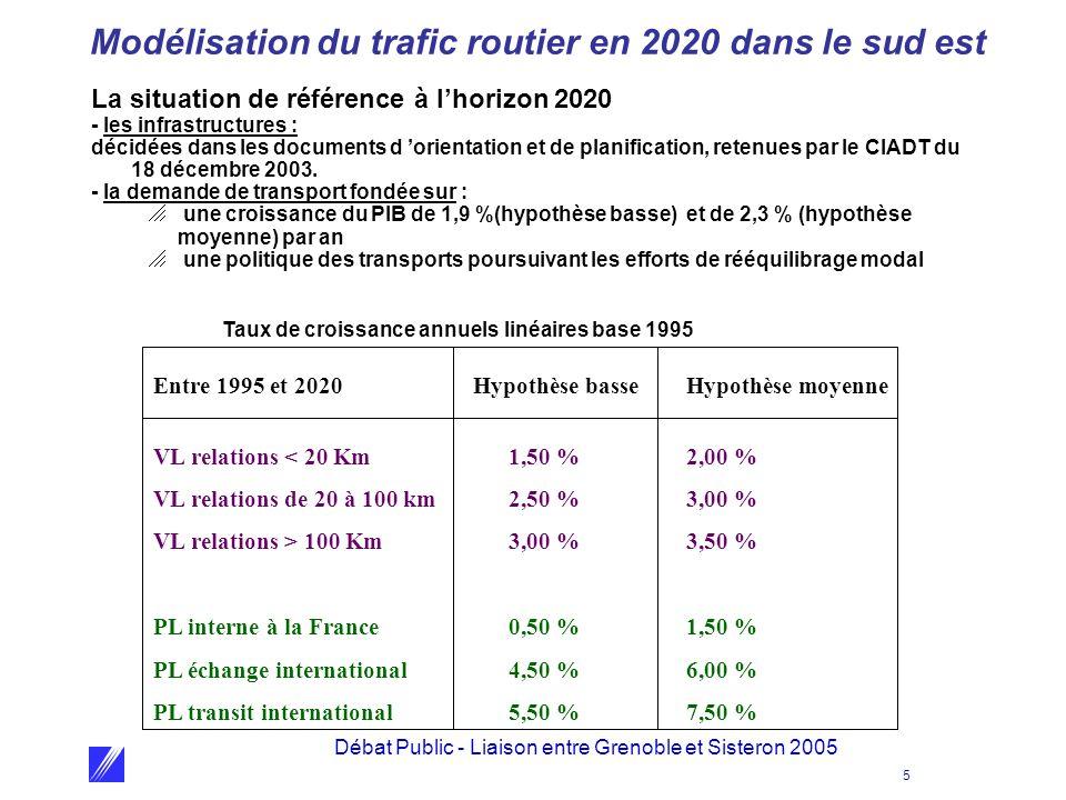 Débat Public - Liaison entre Grenoble et Sisteron 2005 5 Modélisation du trafic routier en 2020 dans le sud est La situation de référence à l'horizon 2020 - les infrastructures : décidées dans les documents d 'orientation et de planification, retenues par le CIADT du 18 décembre 2003.