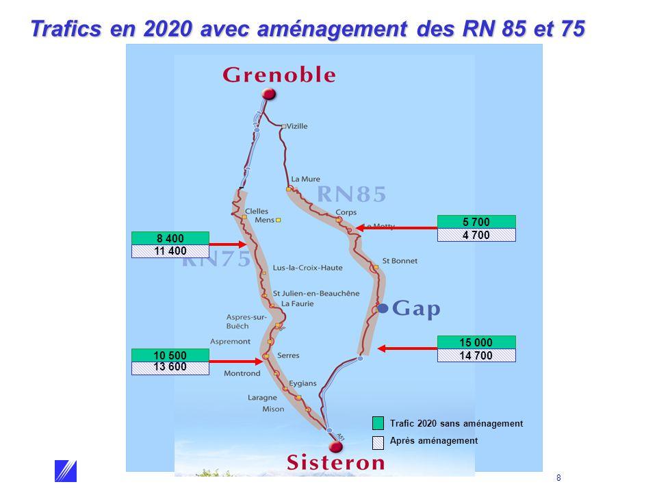 Débat Public - Liaison entre Grenoble et Sisteron 2005 8 8 400 10 500 5 700 15 000 Trafic 2020 sans aménagement Après aménagement 4 700 11 400 13 600 14 700 Trafics en 2020 avec aménagement des RN 85 et 75