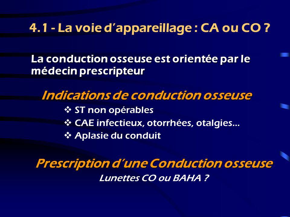 4 - Le choix prothétique Introduction Loi 67-4 du 3 janvier 1967 C'est à l'audioprothésiste, en collaboration avec le médecin ORL, de procéder au choix de l'appareil auditif.