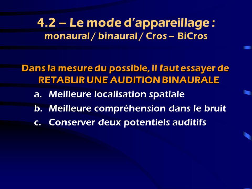 4.1 - La voie d'appareillage : CA ou CO .