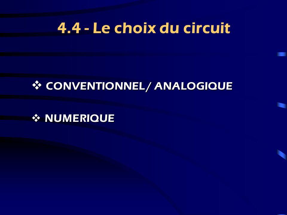 4.3 – Le type de l'appareil Intras Contours Micro contours Micro contours à écouteur déporté Lunettes CA / CO Ancrage osseux (B.A.H.A) Implant OM