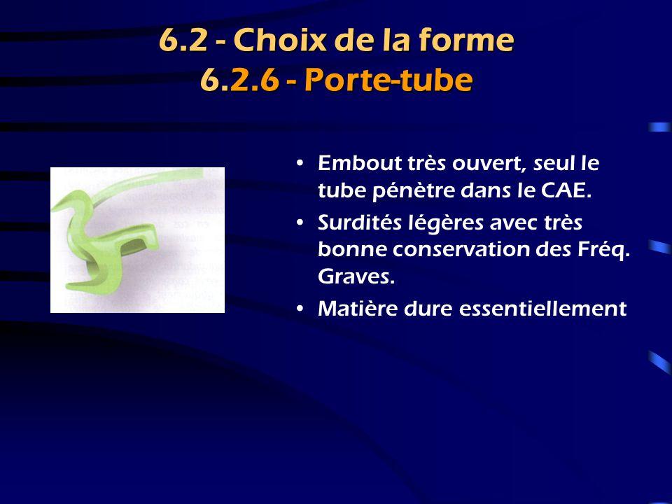 6.2 - Choix de la forme 6.2.5 - Silhouette / Pince de crabe Déformation du pavillon –Conque plate ou rétro versée –Convexité anormale Matières dures & souples