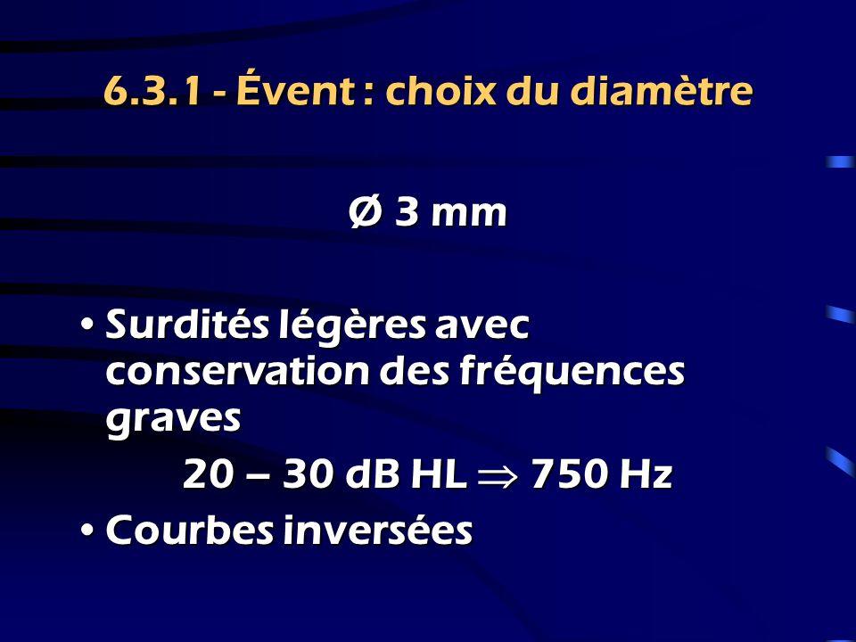 6.3.1 - Évent : choix du diamètre Ø 4 mm Surdités légères avec bonne conservation des graves 20 – 30 dB HL  1000 Hz