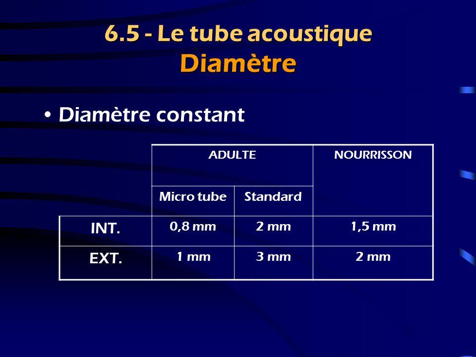 6.4 - La longueur de l'embout Embout court : entre le 1ier et le 2ième coude Utilisé pour augmenter au maximum la cavité résiduelle afin de : –Améliorer le confort –Limiter l'autophonation Attention au maintient de l'embout