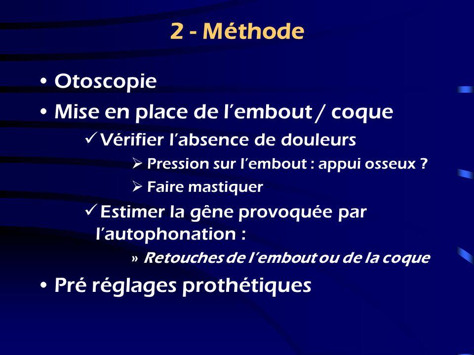 1 - Introduction Second RDV au laboratoire Temps : env.