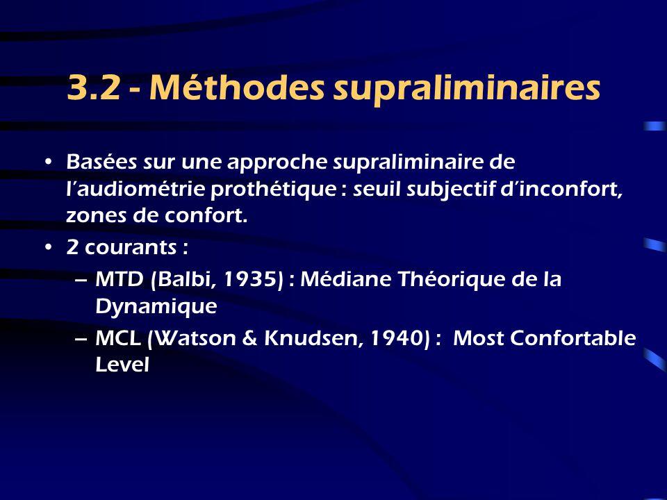 3.1 - Les méthodes liminaires FORMULES DE CALCUL POUR DIFFERENTES METHODES A 2000 Hz (HTL 500 = 25 ; HTL 1000 = 40 ; HTL 2000 = 45) MéthodesFormule pour F=2000 HzCalcul du gain cible LIBBY 1/31/3 HTL 15.00 dB NALX + 0.31 HTL – 1 où X = 0.05((HTL 500) + (HTL 1000) + (HTL 2000)) 18.45 dB POGO1/2 HTL 22.50 dB BERGER1/1.5 HTL 30.00 dB