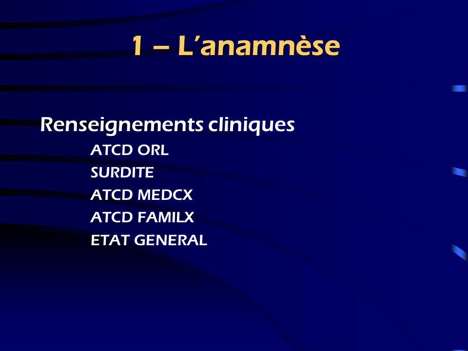 1 – L'anamnèse Renseignements administratifs Nom, prénom, adresse…… Couverture sociale (CMU) Nom du médecin prescripteur