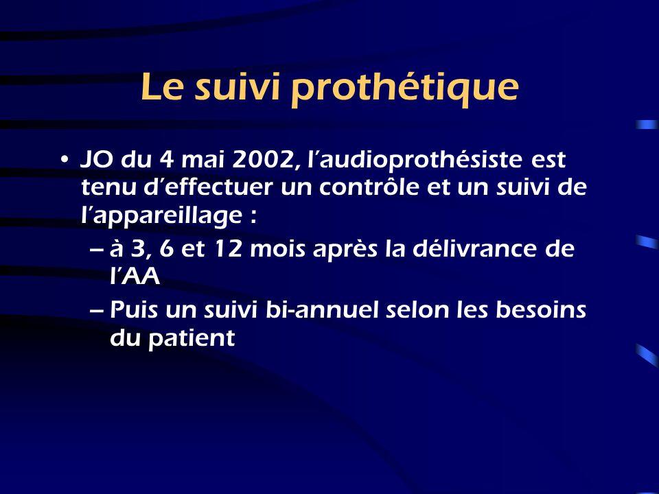 LE CONTRÔLE D'EFFICACITE PROTHETIQUE 1.Introduction au champ libre 2.Procédure 2.1 Otoscopie 2.2 Consignes patient 2.3 Examens prothétiques champ libre 2.3.1 Gain prothétique tonal 2.3.2 Gain prothétique vocal dans le silence aVS / bruit aVB 2.3.3 Localisation spatiale 2.3.4 Tests spéciaux 3.