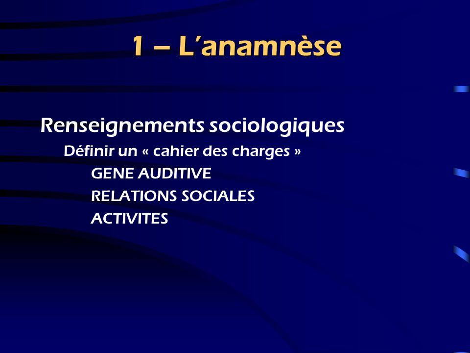 1 – L'anamnèse Renseignements cliniques ATCD ORL SURDITE ATCD MEDCX ATCD FAMILX ETAT GENERAL