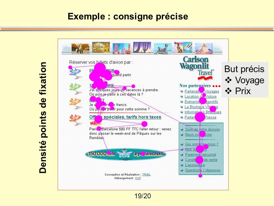 19/20 Exemple : consigne précise Densité points de fixation But précis  Voyage  Prix