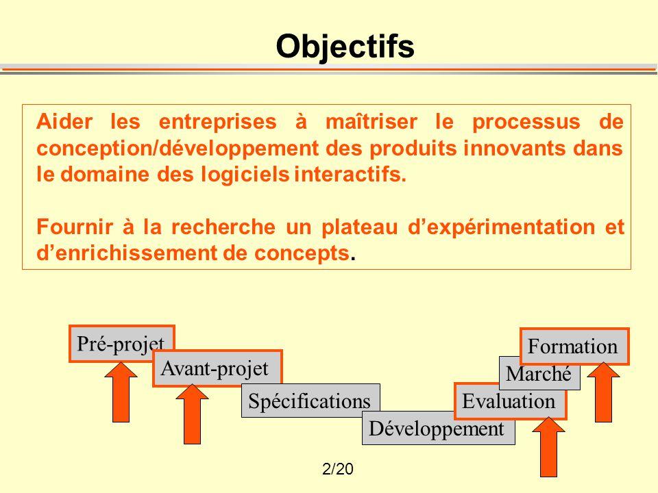 2/20 Objectifs Aider les entreprises à maîtriser le processus de conception/développement des produits innovants dans le domaine des logiciels interactifs.