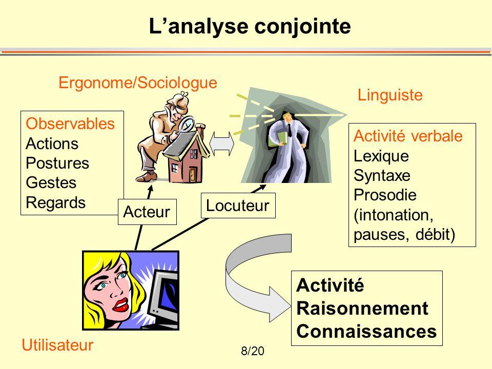 8/20 L'analyse conjointe Linguiste Ergonome/Sociologue Activité verbale Lexique Syntaxe Prosodie (intonation, pauses, débit) Activité Raisonnement Con