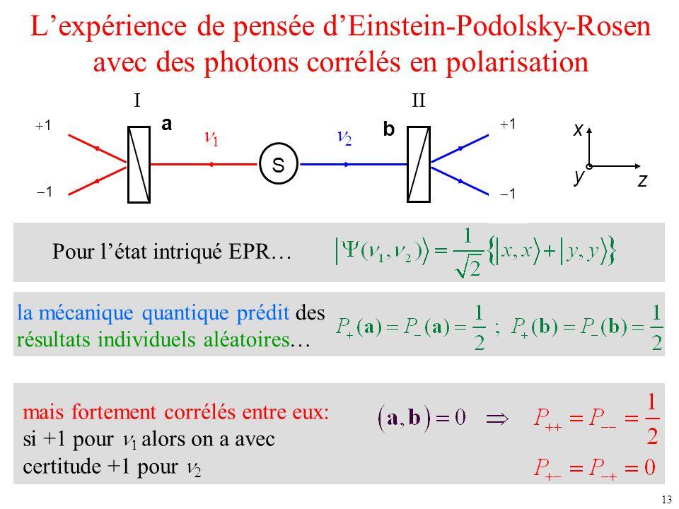 13 L'expérience de pensée d'Einstein-Podolsky-Rosen avec des photons corrélés en polarisation S  11 +1 11 11  11 11 III b a x y z Pour l'é