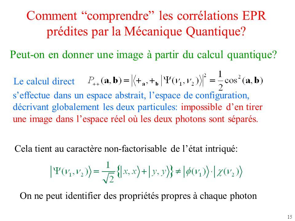 """15 Comment """"comprendre"""" les corrélations EPR prédites par la Mécanique Quantique? Le calcul direct Peut-on en donner une image à partir du calcul quan"""