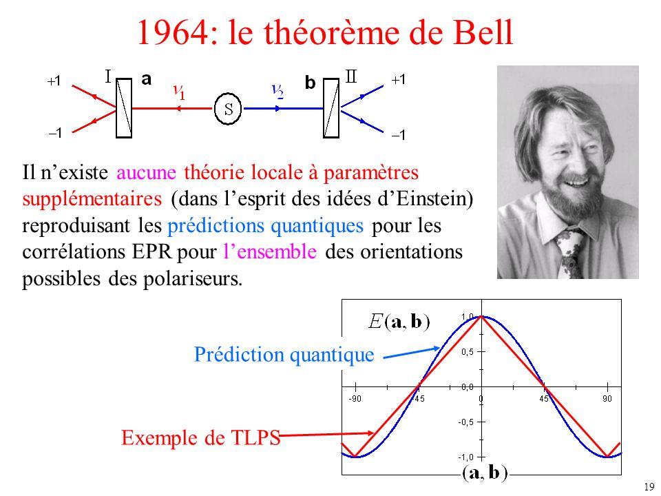19 1964: le théorème de Bell Il n'existe aucune théorie locale à paramètres supplémentaires (dans l'esprit des idées d'Einstein) reproduisant les préd