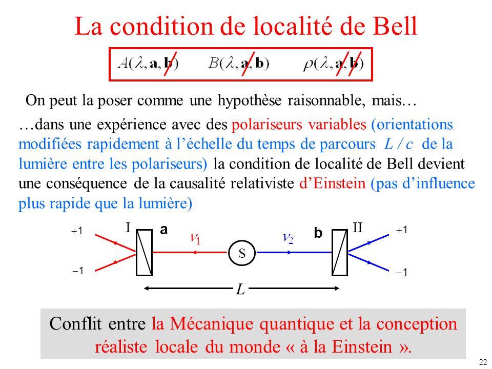 22 La condition de localité de Bell …dans une expérience avec des polariseurs variables (orientations modifiées rapidement à l'échelle du temps de par