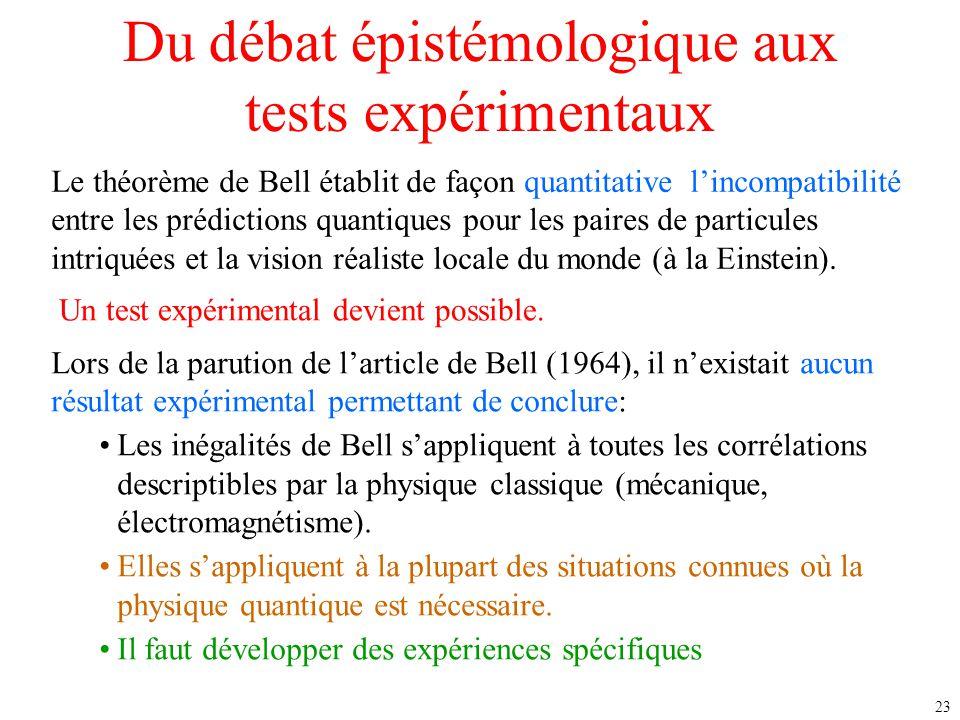 23 Du débat épistémologique aux tests expérimentaux Le théorème de Bell établit de façon quantitative l'incompatibilité entre les prédictions quantiqu