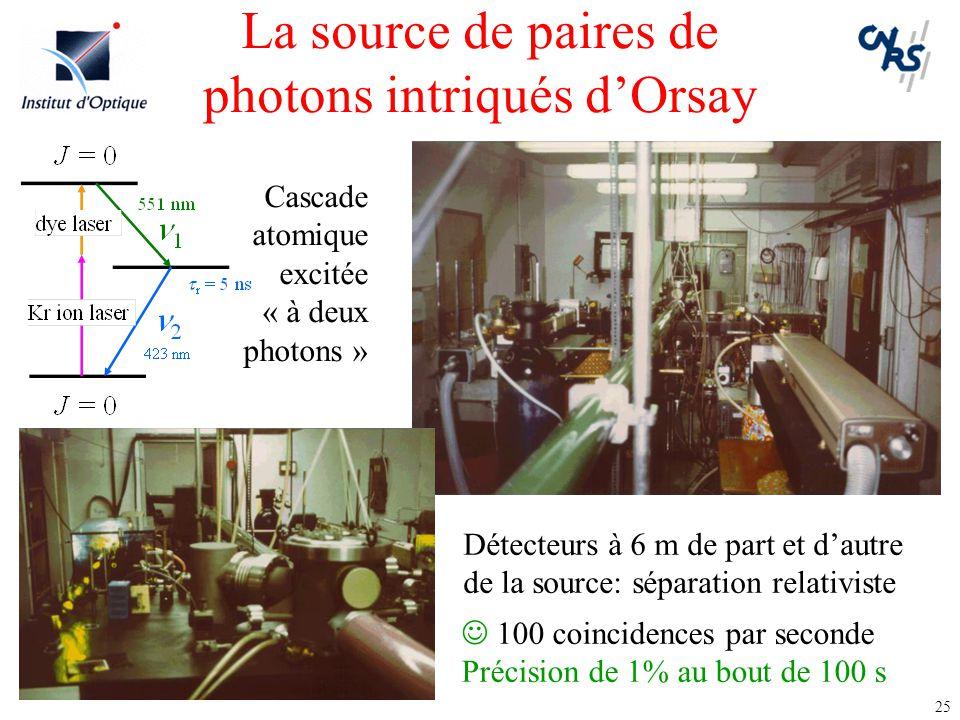25 La source de paires de photons intriqués d'Orsay Cascade atomique excitée « à deux photons » Détecteurs à 6 m de part et d'autre de la source: sépa