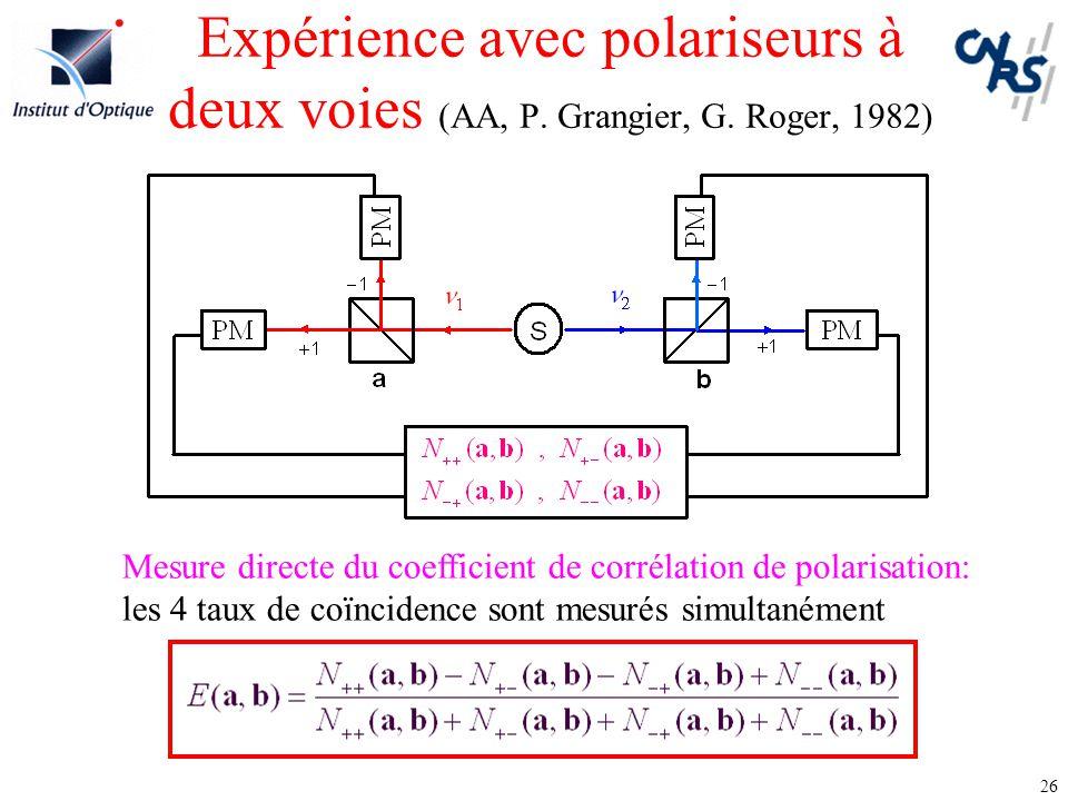 26 Expérience avec polariseurs à deux voies (AA, P. Grangier, G. Roger, 1982) Mesure directe du coefficient de corrélation de polarisation: les 4 taux