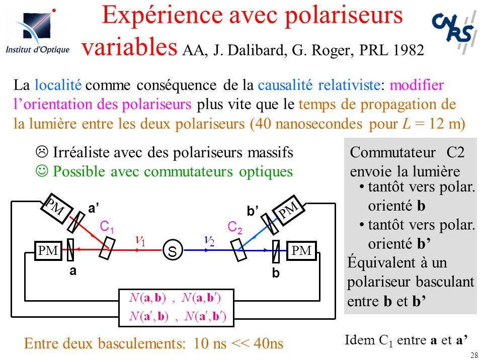 28 Expérience avec polariseurs variables AA, J. Dalibard, G. Roger, PRL 1982 S   b a PM b'b' C2C2 a'a' C1C1 La localité comme conséquence de la caus