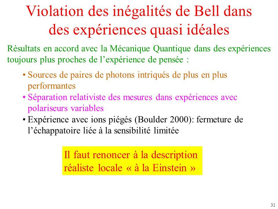 31 Violation des inégalités de Bell dans des expériences quasi idéales Sources de paires de photons intriqués de plus en plus performantes Séparation