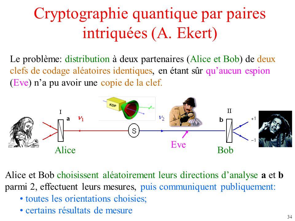 34 Cryptographie quantique par paires intriquées (A. Ekert) Le problème: distribution à deux partenaires (Alice et Bob) de deux clefs de codage aléato
