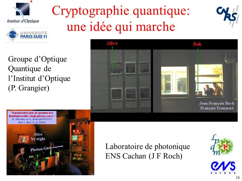 36 Cryptographie quantique: une idée qui marche Laboratoire de photonique ENS Cachan (J F Roch) Groupe d'Optique Quantique de l'Institut d'Optique (P.